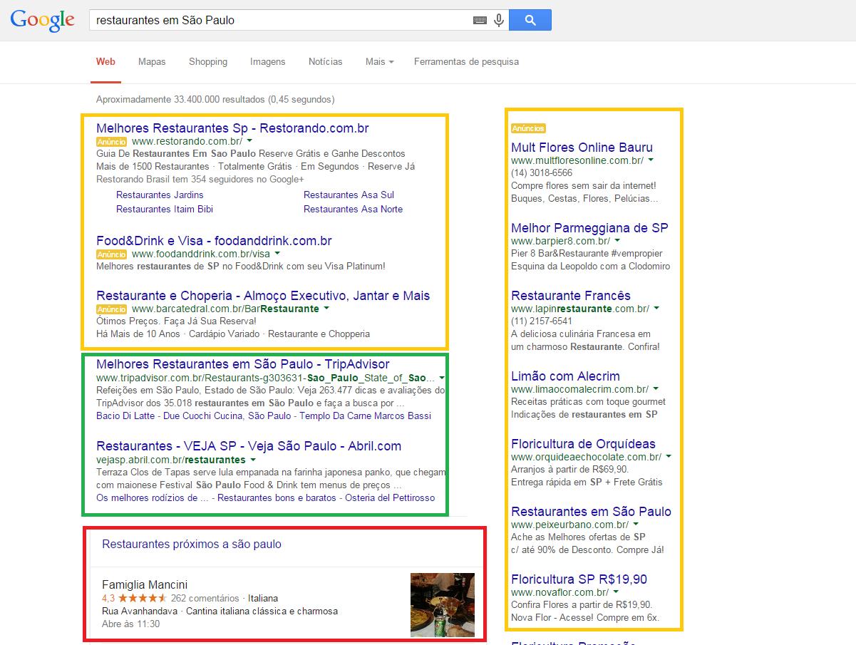 customização eDirectory Google Places